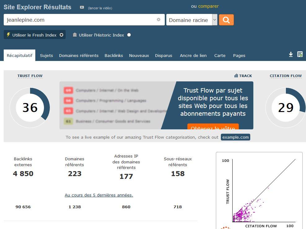 Le trustrank d'une page web