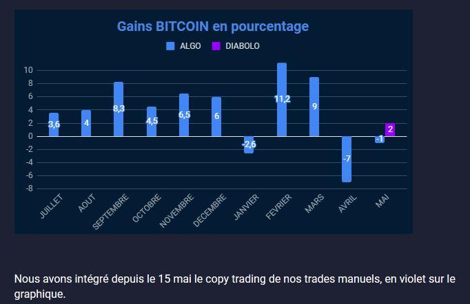 trading crypto-monnaie dans le maine